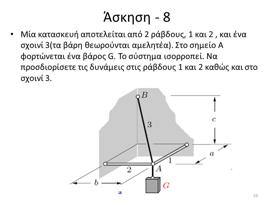 Άσκηση - 8 Μία κατασκευή αποτελείται από 2 ράβδους, 1 και 2, και ένα σχοινί 3(τα βάρη θεωρούνται αμελητέα). Στο σημείο Α φορτώνεται ένα βάρος G. Το σύ