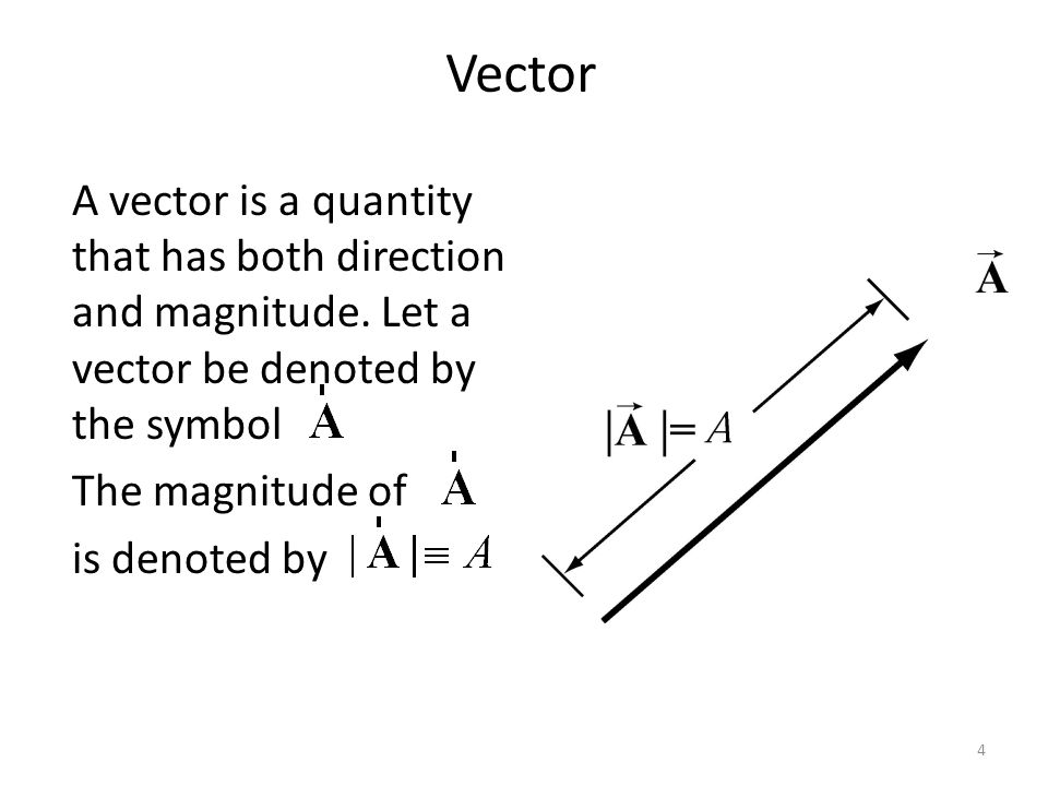 Vector Addition Let and be two vectors.