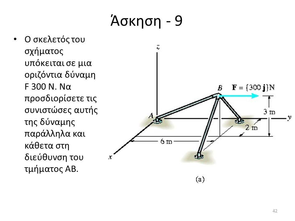 Άσκηση - 9 Ο σκελετός του σχήματος υπόκειται σε μια οριζόντια δύναμη F 300 N. Να προσδιορίσετε τις συνιστώσες αυτής της δύναμης παράλληλα και κάθετα σ