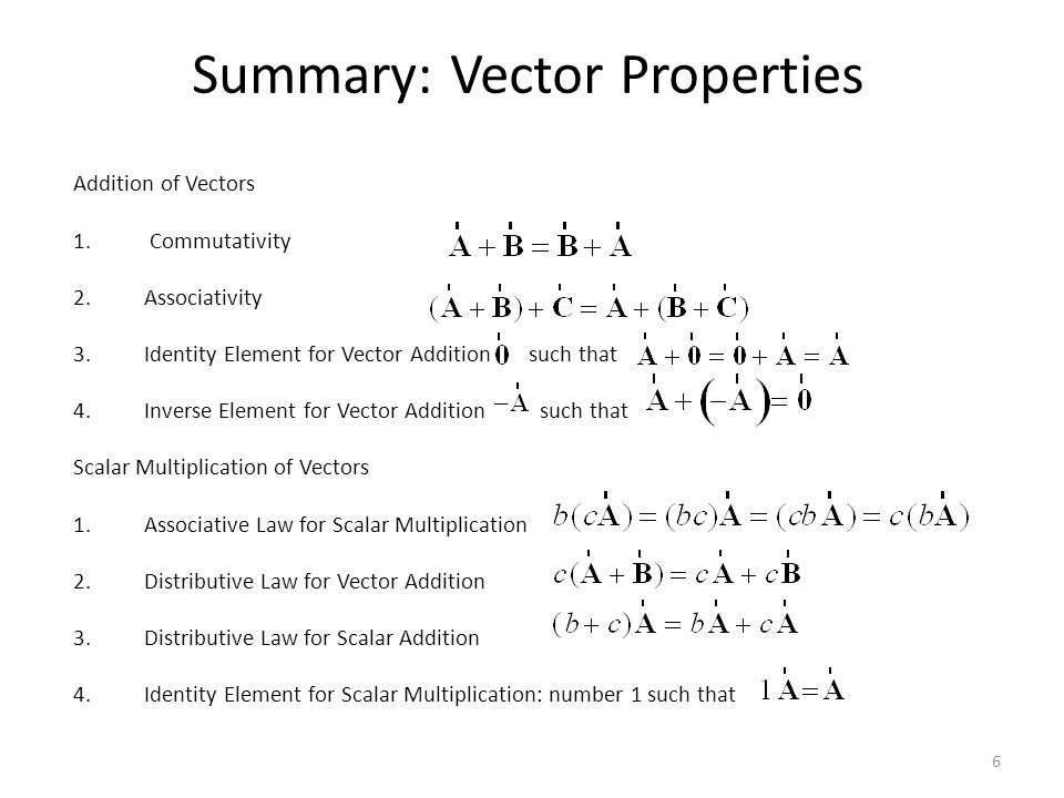 Summary: Vector Properties Addition of Vectors 1. Commutativity 2. Associativity 3.Identity Element for Vector Addition such that 4.Inverse Element fo