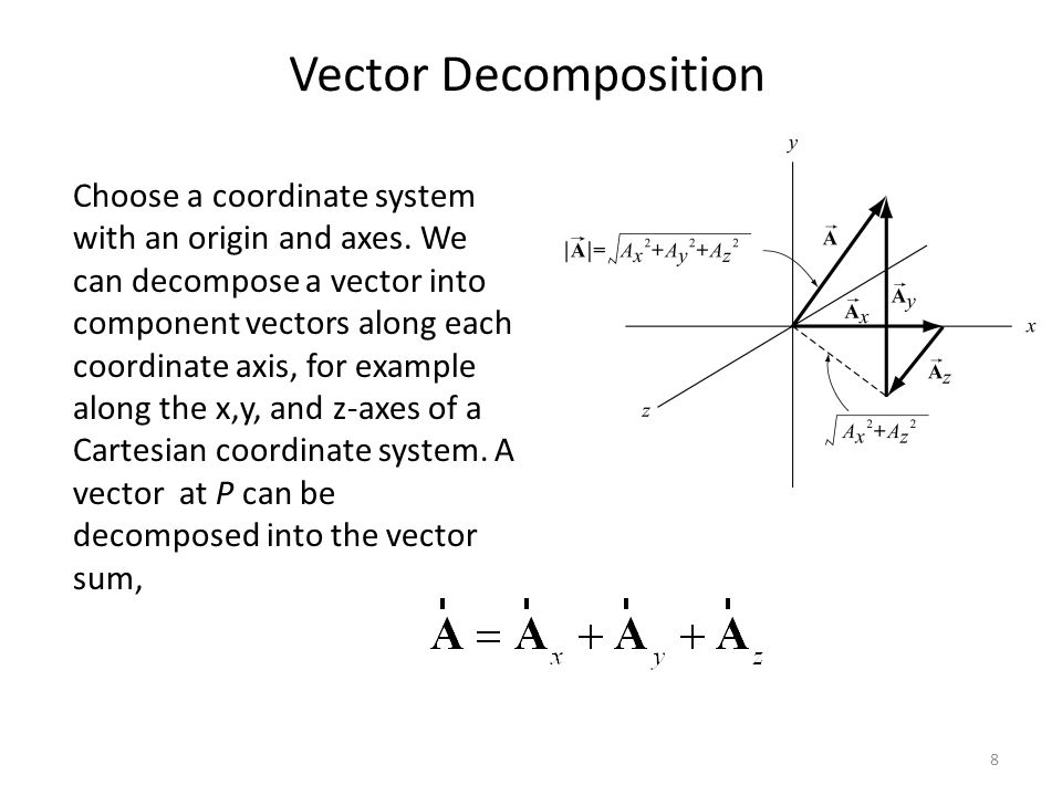 Vector Decomposition Choose a coordinate system with an origin and axes. We can decompose a vector into component vectors along each coordinate axis,