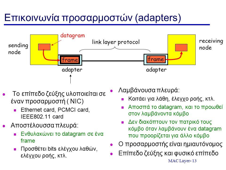 MAC Layer- 13 Επικοινωνία προσαρμοστών (adapters) Το επίπεδο ζεύξης υλοποιείται σε έναν προσαρμοστή ( NIC) Ethernet card, PCMCI card, IEEE802.11 card
