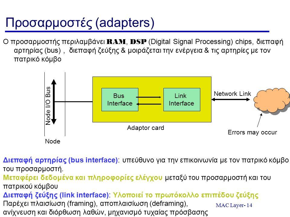 MAC Layer- 14 Προσαρμοστές (adapters) O προσαρμοστής περιλαμβάνει RAM, DSP (Digital Signal Processing) chips, διεπαφή αρτηρίας (bus), διεπαφή ζεύξης &
