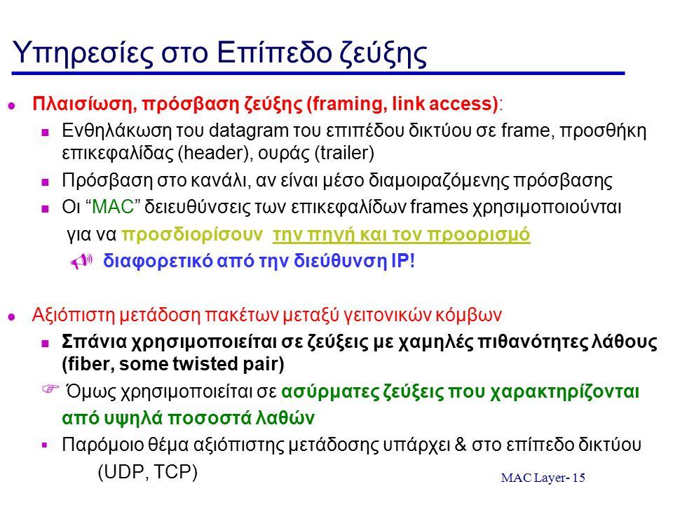 MAC Layer- 15 Υπηρεσίες στο Επίπεδο ζεύξης Πλαισίωση, πρόσβαση ζεύξης (framing, link access): Ενθηλάκωση του datagram του επιπέδου δικτύου σε frame, προσθήκη επικεφαλίδας (header), ουράς (trailer) Πρόσβαση στο κανάλι, αν είναι μέσο διαμοιραζόμενης πρόσβασης Οι MAC δειευθύνσεις των επικεφαλίδων frames χρησιμοποιούνται για να προσδιορίσουν την πηγή και τον προορισμό  διαφορετικό από την διεύθυνση ΙP.