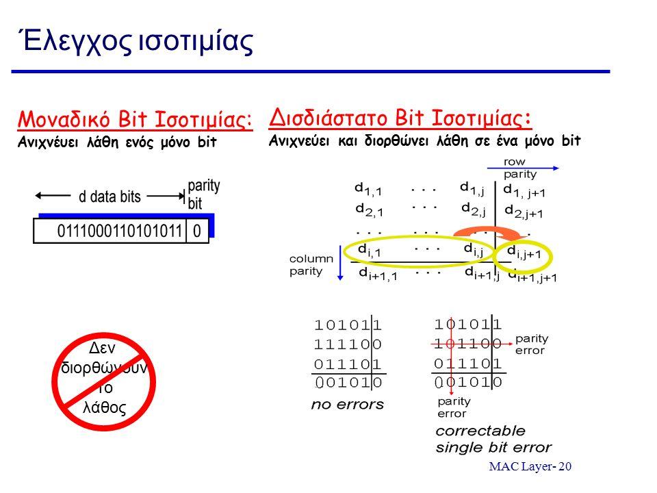 MAC Layer- 20 Έλεγχος ισοτιμίας Μοναδικό Bit Ισοτιμίας: Ανιχνέυει λάθη ενός μόνο bit Δισδιάστατο Bit Ισοτιμίας: Ανιχνεύει και διορθώνει λάθη σε ένα μόνο bit 0 0 Δεν διορθώνουν το λάθος