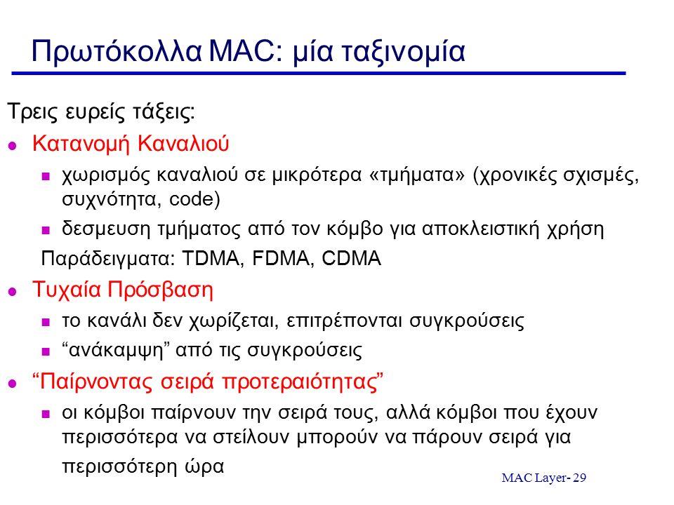 MAC Layer- 29 Πρωτόκολλα MAC: μία ταξινομία Τρεις ευρείς τάξεις: Κατανομή Καναλιού χωρισμός καναλιού σε μικρότερα «τμήματα» (χρονικές σχισμές, συχνότη