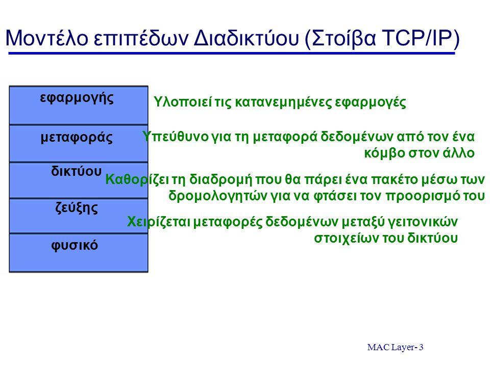 MAC Layer- 3 Μοντέλο επιπέδων Διαδικτύου (Στοίβα TCP/IP) φυσικό εφαρμογής μεταφοράς δικτύου ζεύξης Υλοποιεί τις κατανεμημένες εφαρμογές Yπεύθυνο για τη μεταφορά δεδομένων από τον ένα κόμβο στον άλλο Καθορίζει τη διαδρομή που θα πάρει ένα πακέτο μέσω των δρομολογητών για να φτάσει τον προορισμό του Χειρίζεται μεταφορές δεδομένων μεταξύ γειτονικών στοιχείων του δικτύου