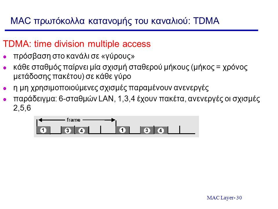 MAC Layer- 30 MAC πρωτόκολλα κατανομής του καναλιού: TDMA TDMA: time division multiple access πρόσβαση στο κανάλι σε «γύρους» κάθε σταθμός παίρνει μία σχισμή σταθερού μήκους (μήκος = χρόνος μετάδοσης πακέτου) σε κάθε γύρο η μη χρησιμοποιούμενες σχισμές παραμένουν ανενεργές παράδειγμα: 6-σταθμών LAN, 1,3,4 έχουν πακέτα, ανενεργές οι σχισμές 2,5,6