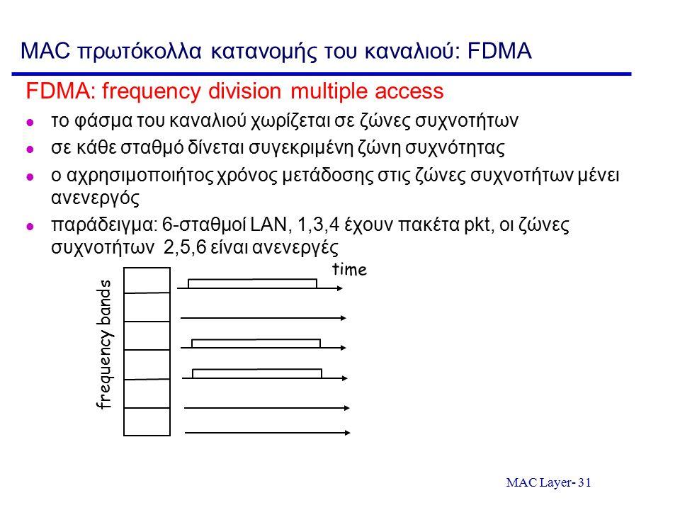 MAC Layer- 31 MAC πρωτόκολλα κατανομής του καναλιού: FDMA FDMA: frequency division multiple access το φάσμα του καναλιού χωρίζεται σε ζώνες συχνοτήτων