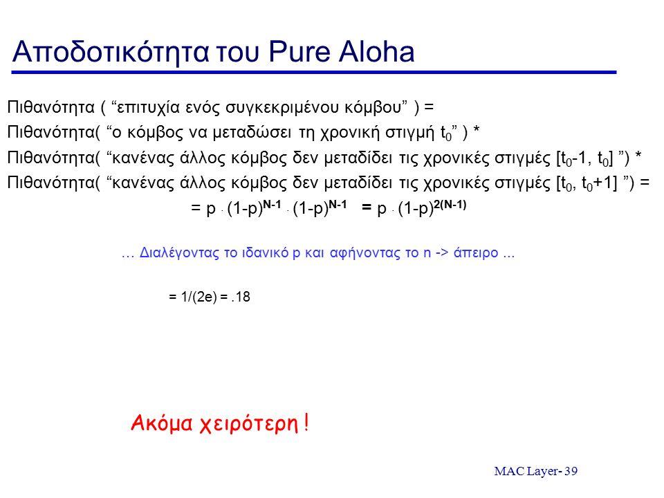 MAC Layer- 39 Αποδοτικότητα του Pure Aloha Πιθανότητα ( επιτυχία ενός συγκεκριμένου κόμβου ) = Πιθανότητα( ο κόμβος να μεταδώσει τη χρονική στιγμή t 0 ) * Πιθανότητα( κανένας άλλος κόμβος δεν μεταδίδει τις χρονικές στιγμές [t 0 -1, t 0 ] ) * Πιθανότητα( κανένας άλλος κόμβος δεν μεταδίδει τις χρονικές στιγμές [t 0, t 0 +1] ) = = p.