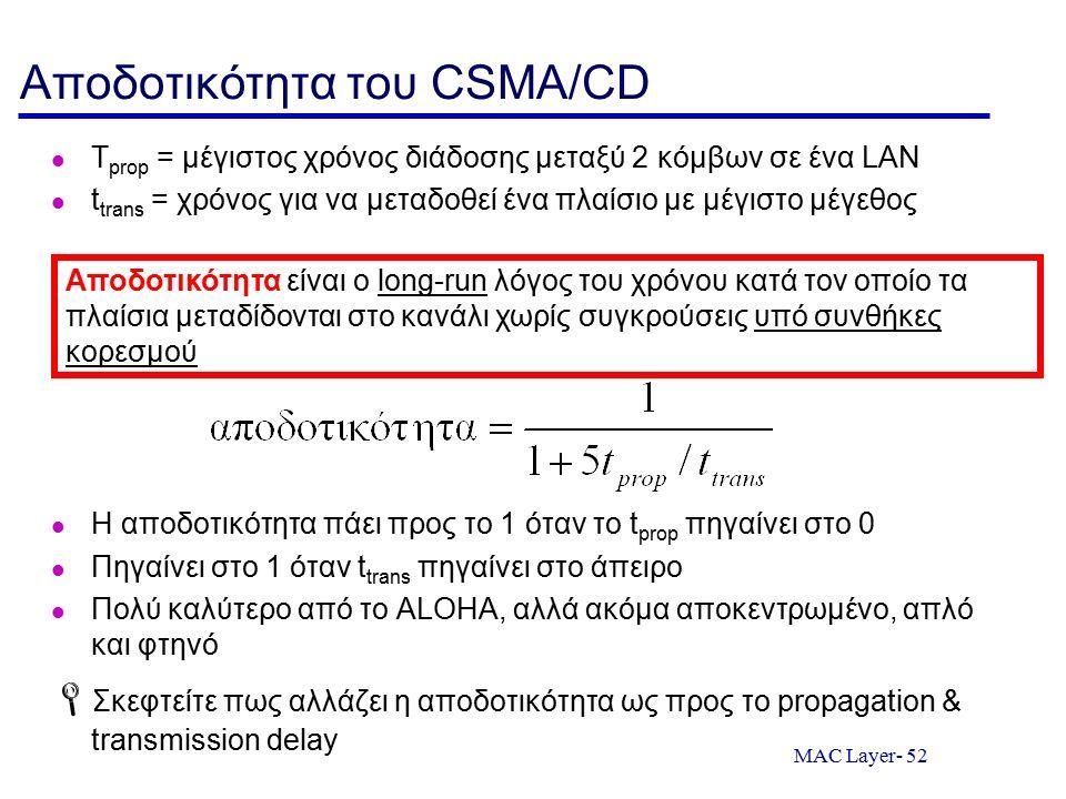 MAC Layer- 52 Αποδοτικότητα του CSMA/CD T prop = μέγιστος χρόνος διάδοσης μεταξύ 2 κόμβων σε ένα LAN t trans = χρόνος για να μεταδοθεί ένα πλαίσιο με