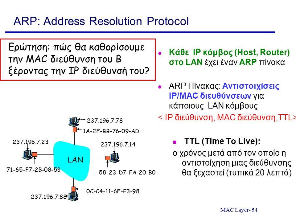 MAC Layer- 54 ARP: Address Resolution Protocol Κάθε IP κόμβος (Host, Router) στο LAN έχει έναν ARP πίνακα ARP Πίνακας: Αντιστοιχίσεις ΙP/MAC διευθύνσε