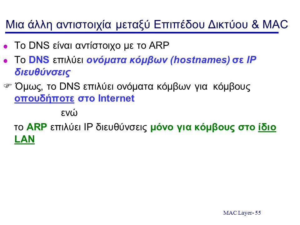 MAC Layer- 55 Μια άλλη αντιστοιχία μεταξύ Επιπέδου Δικτύου & MAC Το DNS είναι αντίστοιχο με το ARP Το DNS επιλύει ονόματα κόμβων (hostnames) σε IP διε
