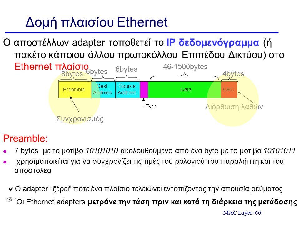 MAC Layer- 60 Δομή πλαισίου Ethernet Ο αποστέλλων adapter τοποθετεί το IP δεδομενόγραμμα (ή πακέτο κάποιου άλλου πρωτοκόλλου Επιπέδου Δικτύου) στο Eth