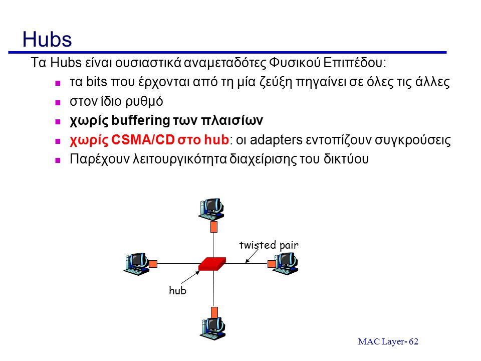 MAC Layer- 62 Hubs Τα Hubs είναι ουσιαστικά αναμεταδότες Φυσικού Επιπέδου: τα bits που έρχονται από τη μία ζεύξη πηγαίνει σε όλες τις άλλες στον ίδιο ρυθμό χωρίς buffering των πλαισίων χωρίς CSMA/CD στο hub: οι adapters εντοπίζουν συγκρούσεις Παρέχουν λειτουργικότητα διαχείρισης του δικτύου twisted pair hub