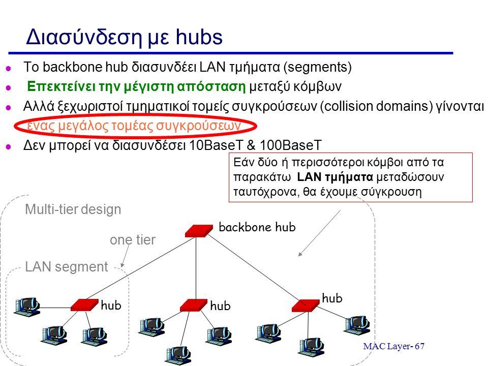 MAC Layer- 67 Διασύνδεση με hubs Το backbone hub διασυνδέει LAN τμήματα (segments) Επεκτείνει την μέγιστη απόσταση μεταξύ κόμβων Αλλά ξεχωριστοί τμημα