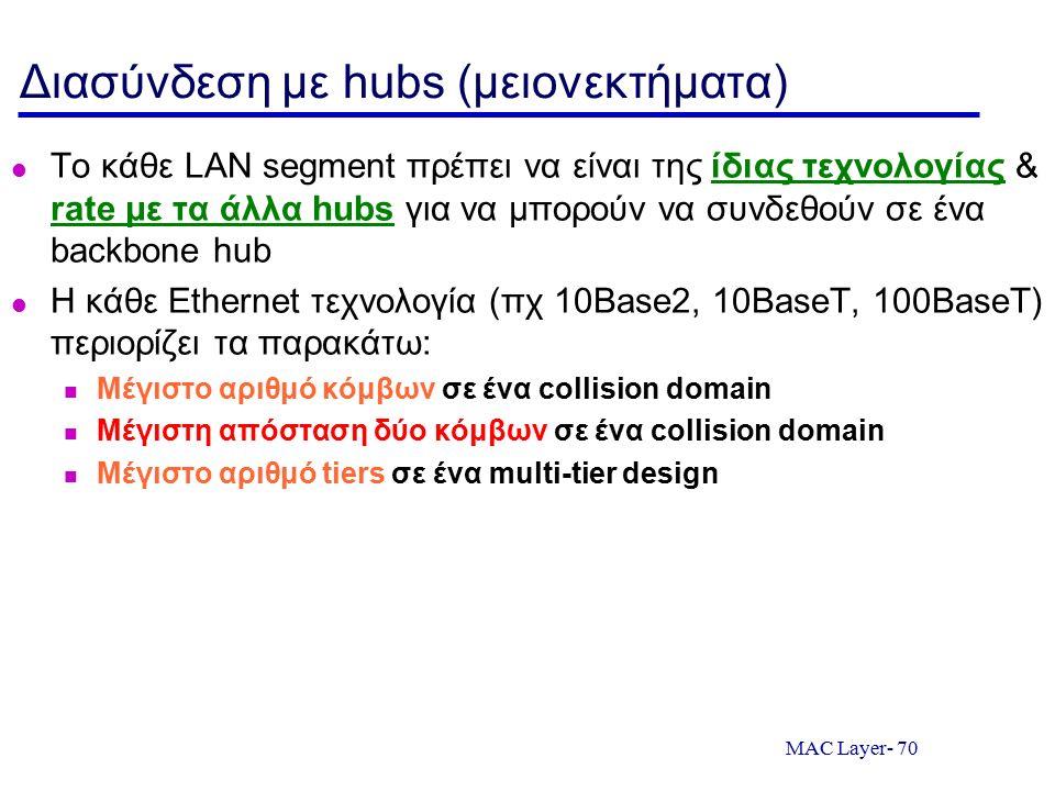 MAC Layer- 70 Διασύνδεση με hubs (μειονεκτήματα) Το κάθε LAN segment πρέπει να είναι της ίδιας τεχνολογίας & rate με τα άλλα hubs για να μπορούν να συ