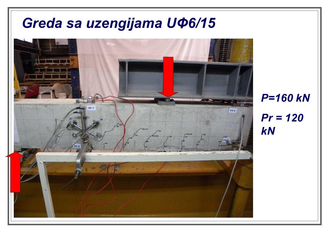 Greda sa uzengijama UΦ6/15 P=160 kN Pr = 120 kN
