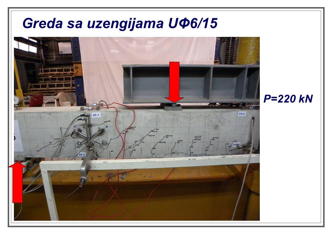 P=220 kN Greda sa uzengijama UΦ6/15