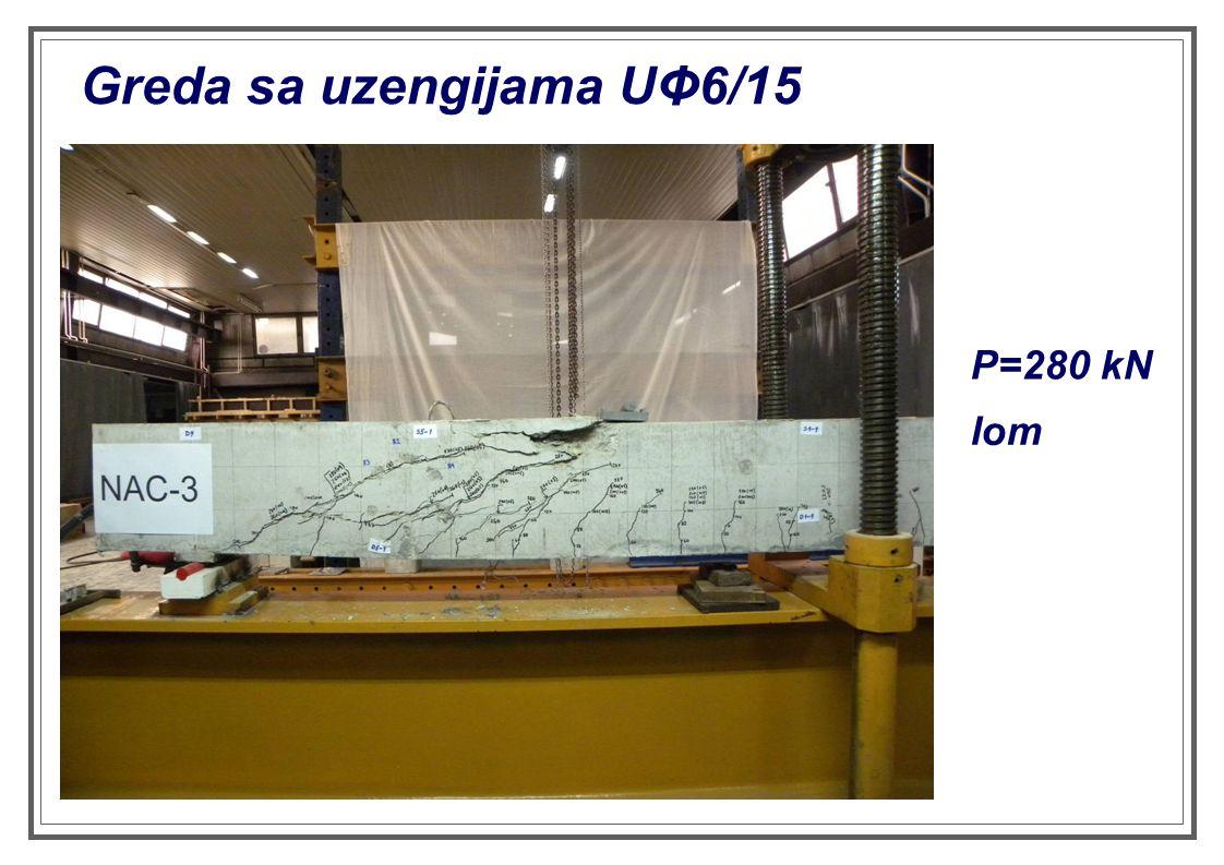 P=280 kN lom Greda sa uzengijama UΦ6/15