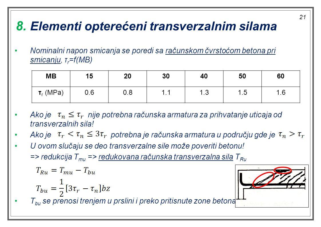 Nominalni napon smicanja se poredi sa računskom čvrstoćom betona pri smicanju, τ r =f(MB) Ako je nije potrebna računska armatura za prihvatanje uticaja od transverzalnih sila.