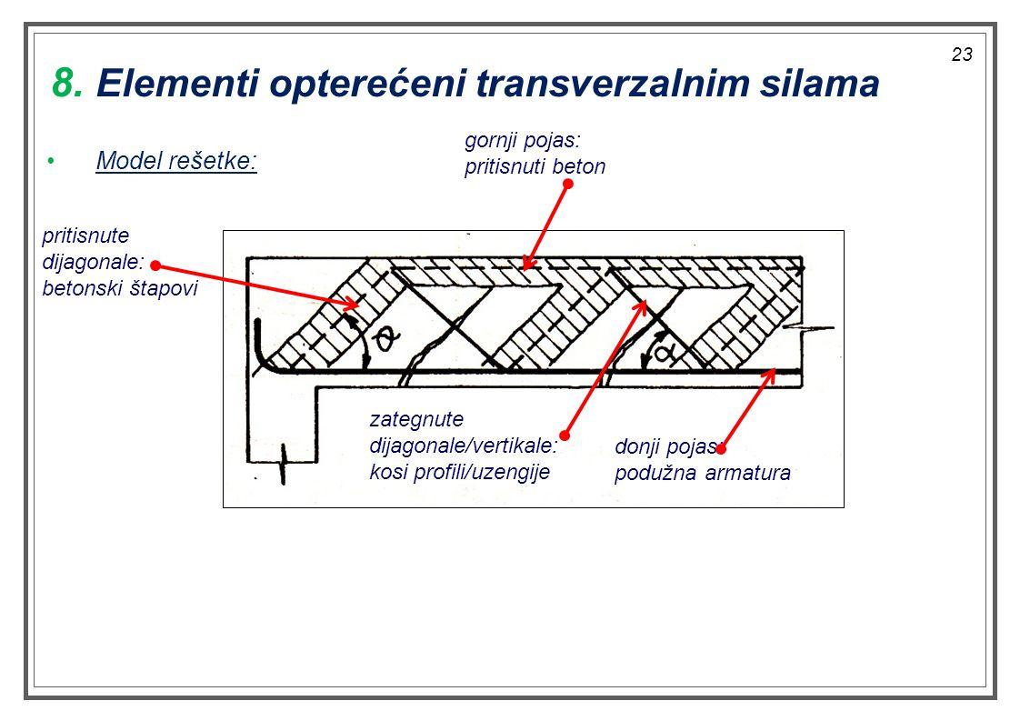 Model rešetke: 8. Elementi opterećeni transverzalnim silama 23 pritisnute dijagonale: betonski štapovi zategnute dijagonale/vertikale: kosi profili/uz