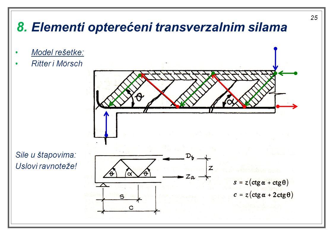 Model rešetke: Ritter i Mörsch Sile u štapovima: Uslovi ravnoteže! 8. Elementi opterećeni transverzalnim silama 25