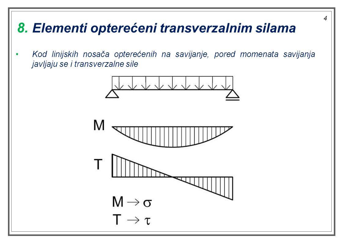 Kod linijskih nosača opterećenih na savijanje, pored momenata savijanja javljaju se i transverzalne sile 8. Elementi opterećeni transverzalnim silama