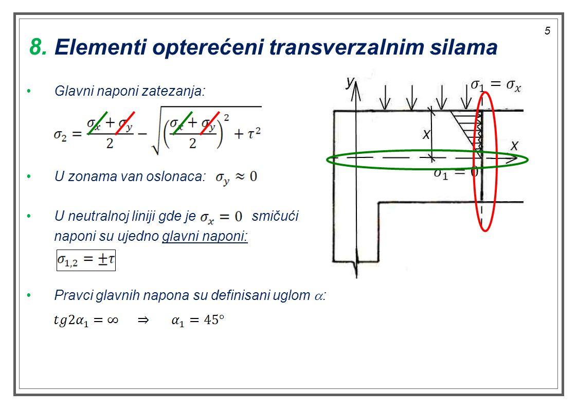 Glavni naponi zatezanja: U zonama van oslonaca: U neutralnoj liniji gde jesmičući naponi su ujedno glavni naponi: Pravci glavnih napona su definisani uglom  : 8.