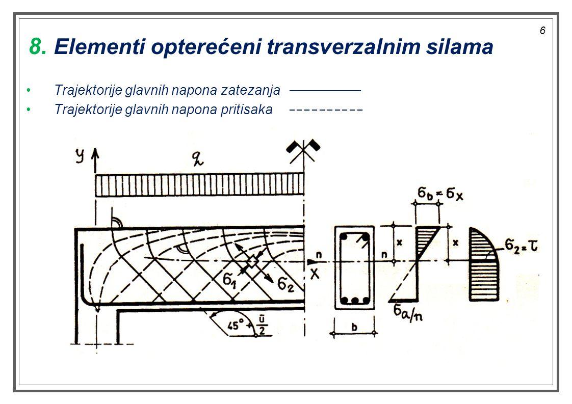 Trajektorije glavnih napona zatezanja ______________ Trajektorije glavnih napona pritisaka _ _ _ _ _ _ _ _ _ _ 8. Elementi opterećeni transverzalnim s