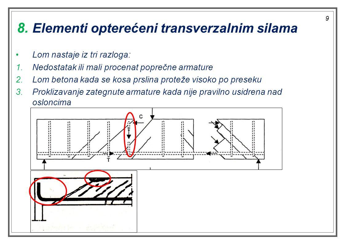 Lom nastaje iz tri razloga: 1.Nedostatak ili mali procenat poprečne armature 2.Lom betona kada se kosa prslina proteže visoko po preseku 3.Proklizavanje zategnute armature kada nije pravilno usidrena nad osloncima 8.