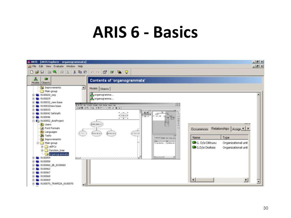 ARIS 6 - Basics 30