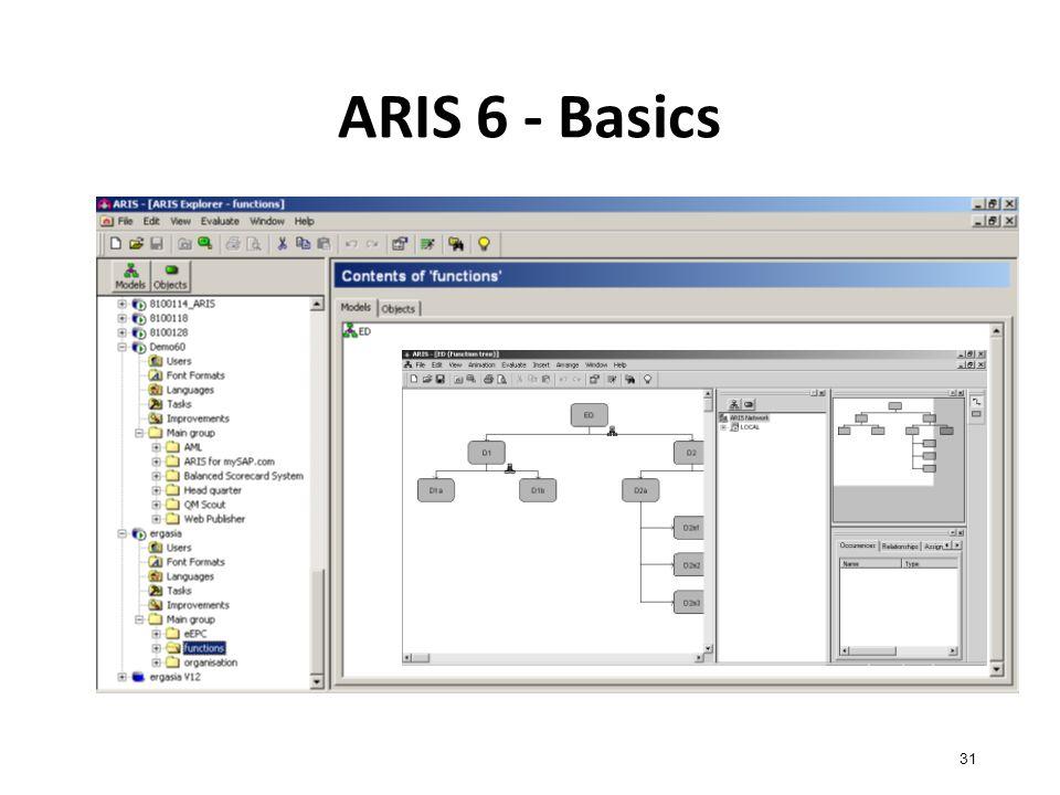 ARIS 6 - Basics 31