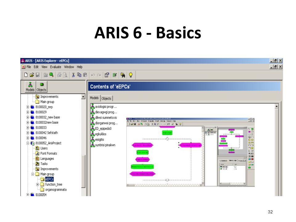 ARIS 6 - Basics 32