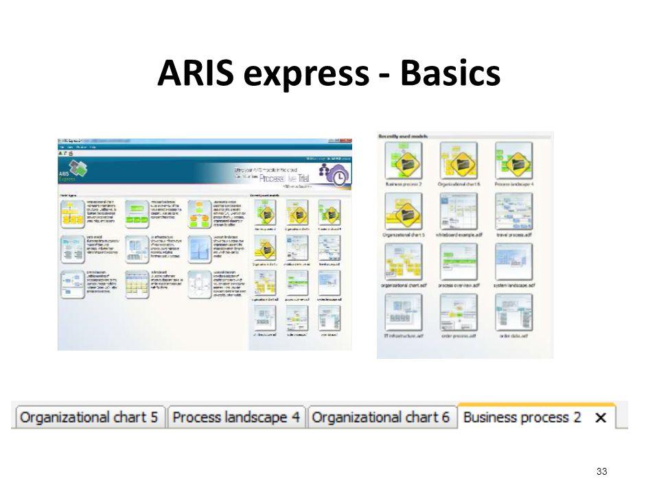 ARIS express - Basics 33
