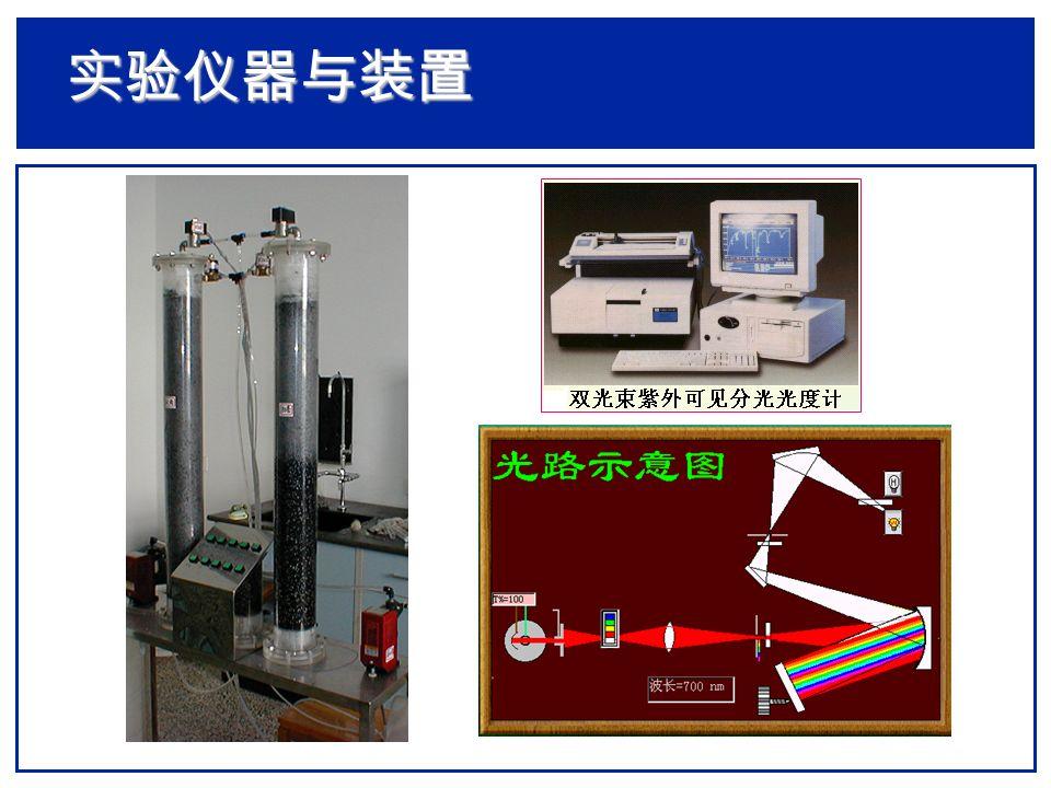 l 颗粒活性炭,使用前应经活化处理。 l 对硝基酚 l H 2 SO 4 A.R.