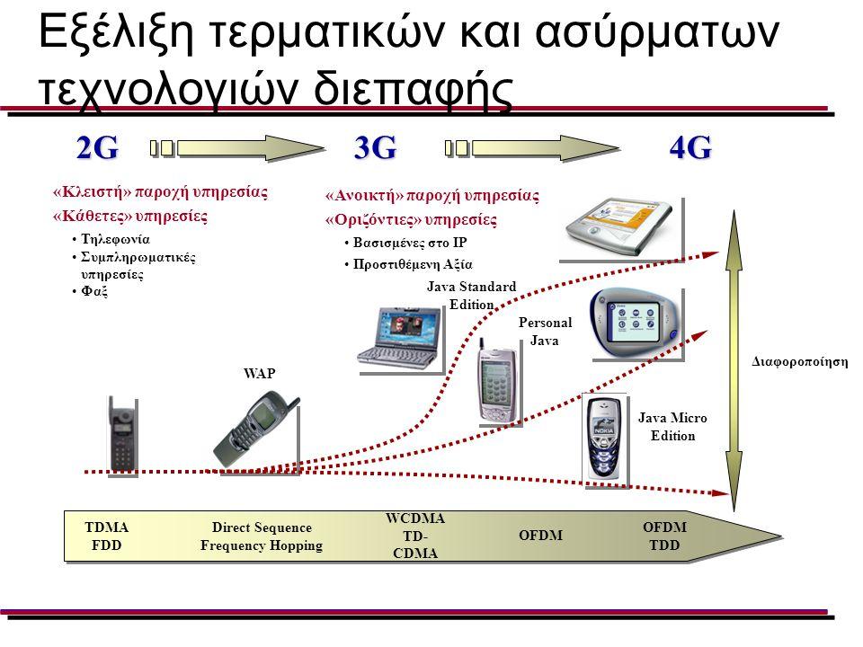 Εξέλιξη τερματικών και ασύρματων τεχνολογιών διεπαφής Διαφοροποίηση 2G3G4G «Κάθετες» υπηρεσίες Τηλεφωνία Συμπληρωματικές υπηρεσίες Φαξ Direct Sequence