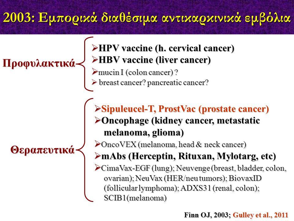 Προφυλακτικά Θεραπευτικά  Sipuleucel-T, ProstVac (prostate cancer)  Oncophage (kidney cancer, metastatic melanoma, glioma) melanoma, glioma)  OncoV