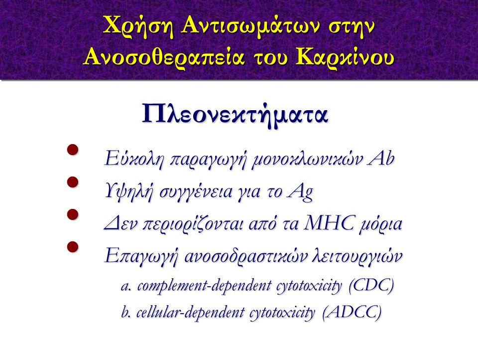 Χρήση Αντισωμάτων στην Ανοσοθεραπεία του Καρκίνου Πλεονεκτήματα Εύκολη παραγωγή μονοκλωνικών Ab Εύκολη παραγωγή μονοκλωνικών Ab Υψηλή συγγένεια για το