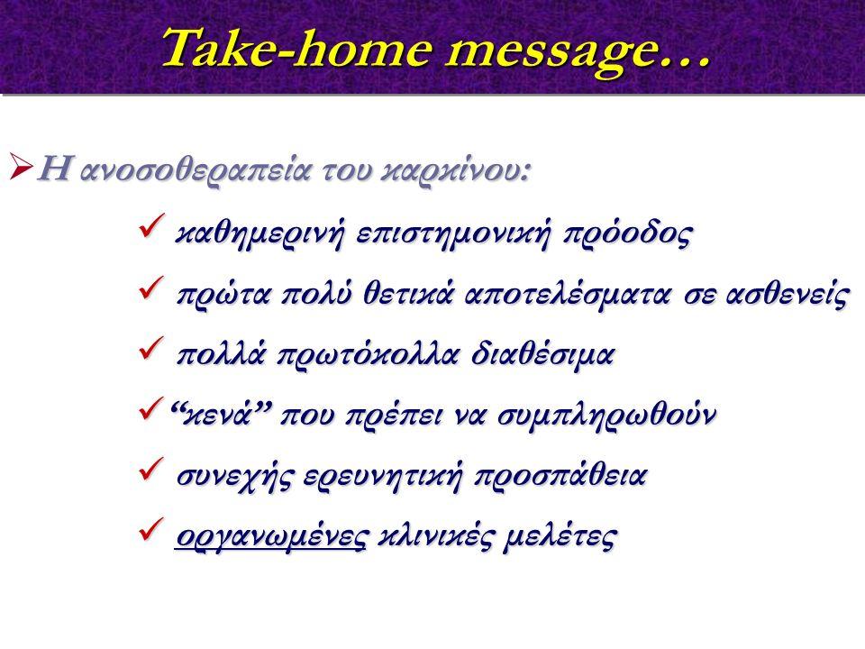 Take-home message… Η ανοσοθεραπεία του καρκίνου:  Η ανοσοθεραπεία του καρκίνου: καθημερινή επιστημονική πρόοδος καθημερινή επιστημονική πρόοδος πρώτα