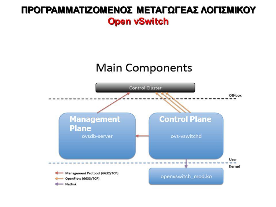 ΠΡΟΓΡΑΜΜΑΤΙΖΟΜΕΝΟΣ ΜΕΤΑΓΩΓΕΑΣ ΛΟΓΙΣΜΙΚΟΥ Open vSwitch Control PlaneManagement Plane