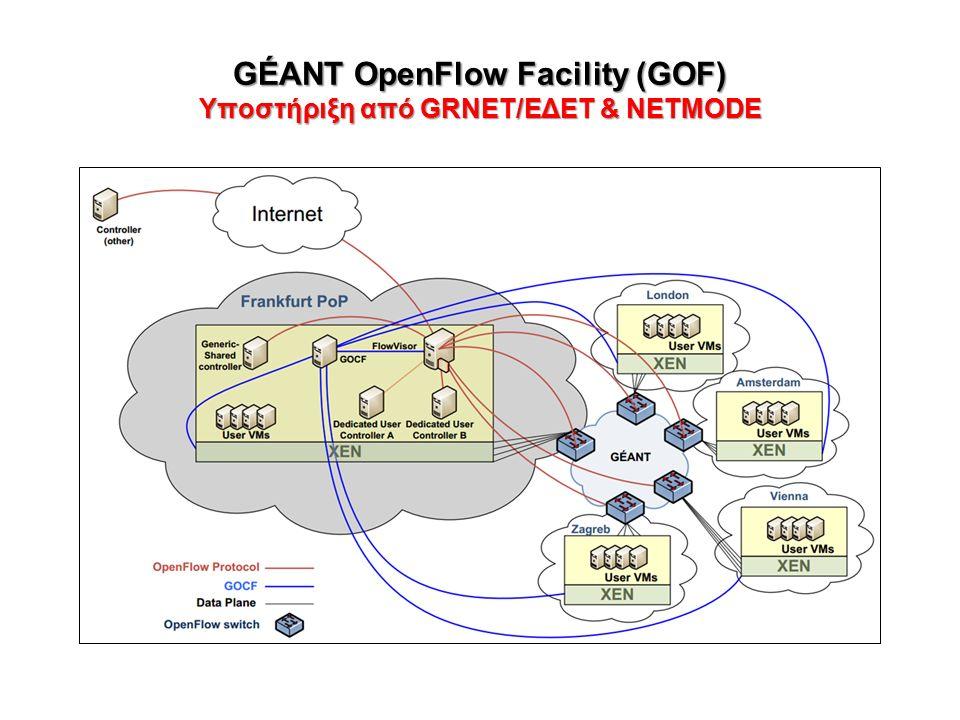 GÉANT OpenFlow Facility (GOF) Υποστήριξη από GRNET/ΕΔΕΤ & NETMODE 15