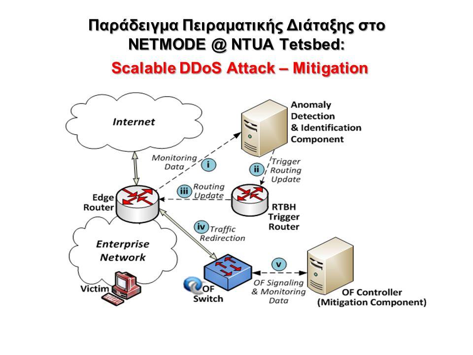 Παράδειγμα Πειραματικής Διάταξης στο NETMODE @ NTUA Tetsbed: Scalable DDoS Attack – Mitigation 16