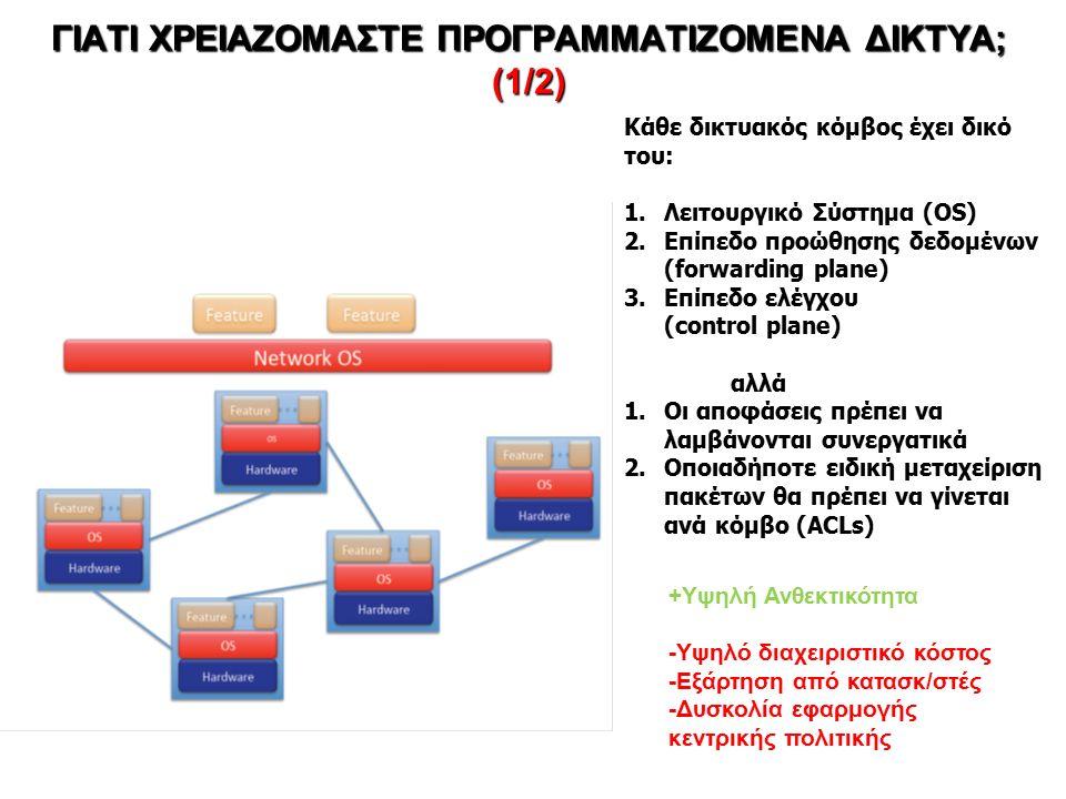 ΓΙΑΤΙ ΧΡΕΙΑΖΟΜΑΣΤΕ ΠΡΟΓΡΑΜΜΑΤΙΖΟΜΕΝΑ ΔΙΚΤΥΑ; (1/2) Κάθε δικτυακός κόμβος έχει δικό του: 1.Λειτουργικό Σύστημα (OS) 2.Επίπεδο προώθησης δεδομένων (forwarding plane) 3.Επίπεδο ελέγχου (control plane) αλλά 1.Οι αποφάσεις πρέπει να λαμβάνονται συνεργατικά 2.Οποιαδήποτε ειδική μεταχείριση πακέτων θα πρέπει να γίνεται ανά κόμβο (ACLs) +Υψηλή Ανθεκτικότητα -Υψηλό διαχειριστικό κόστος -Εξάρτηση από κατασκ/στές -Δυσκολία εφαρμογής κεντρικής πολιτικής