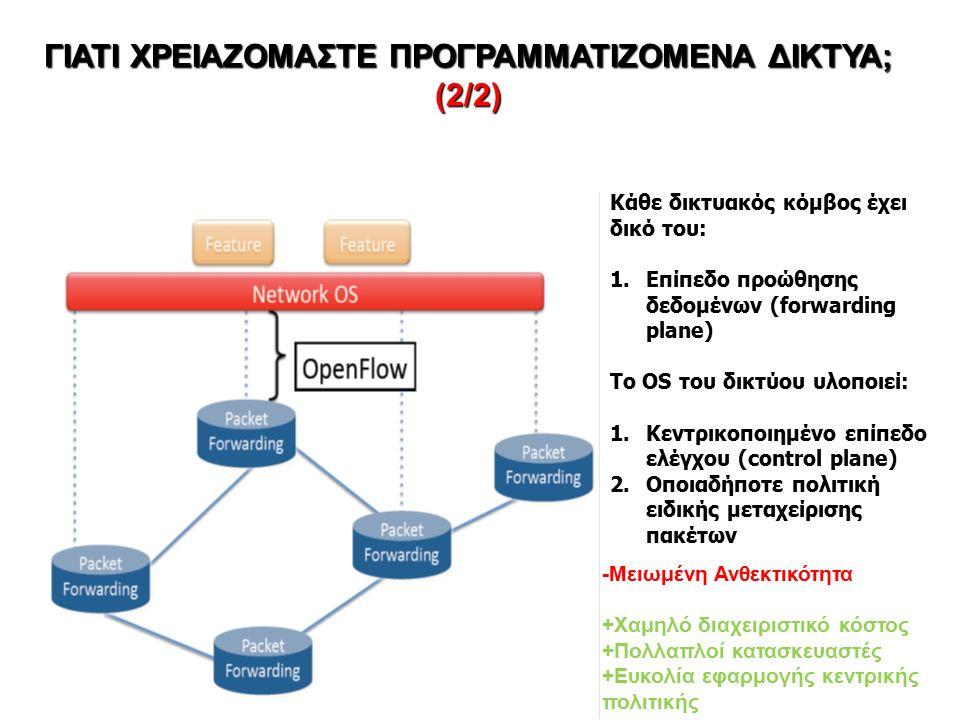 ΓΙΑΤΙ ΧΡΕΙΑΖΟΜΑΣΤΕ ΠΡΟΓΡΑΜΜΑΤΙΖΟΜΕΝΑ ΔΙΚΤΥΑ; (2/2) Κάθε δικτυακός κόμβος έχει δικό του: 1.Επίπεδο προώθησης δεδομένων (forwarding plane) Το OS του δικτύου υλοποιεί: 1.Κεντρικοποιημένο επίπεδο ελέγχου (control plane) 2.Οποιαδήποτε πολιτική ειδικής μεταχείρισης πακέτων -Μειωμένη Ανθεκτικότητα +Χαμηλό διαχειριστικό κόστος +Πολλαπλοί κατασκευαστές +Ευκολία εφαρμογής κεντρικής πολιτικής