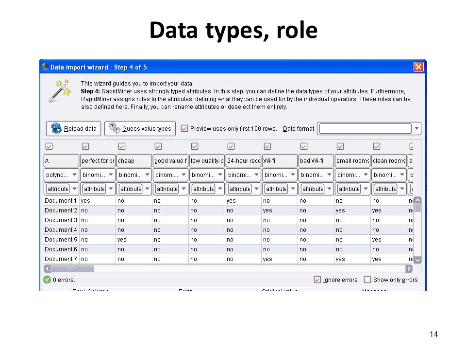 Data types, role 14