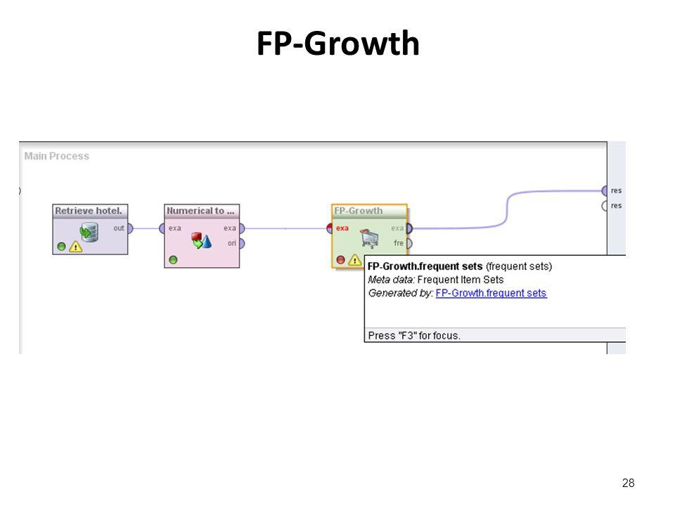 FP-Growth 28