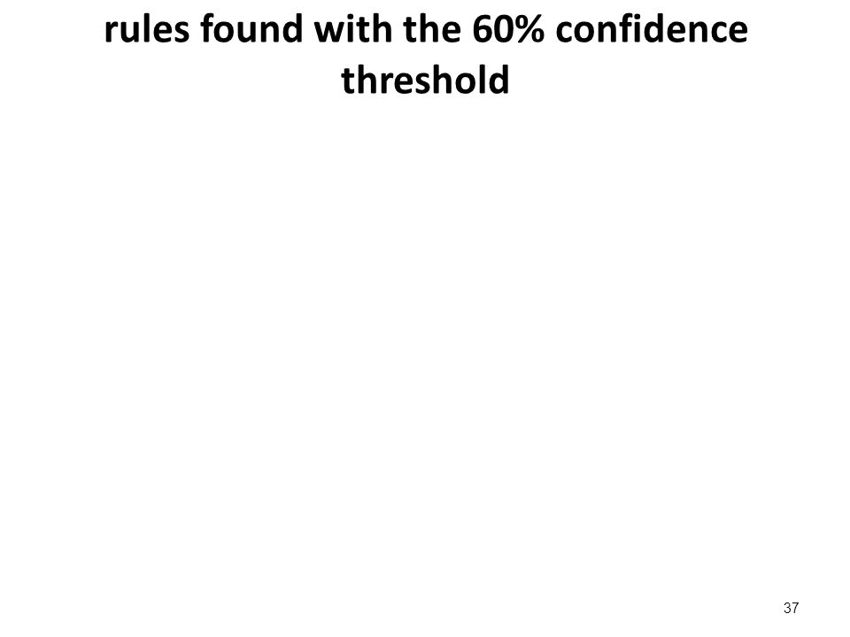 rules found with the 60% confidence threshold 37