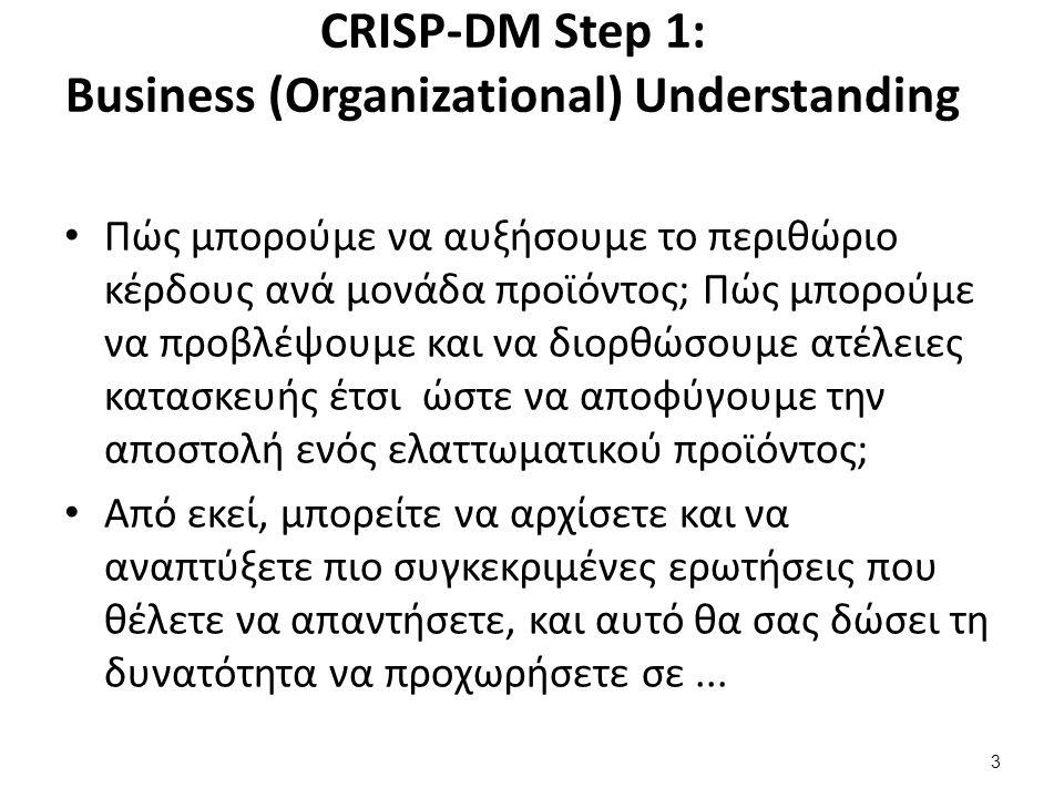 CRISP-DM Step 1: Business (Organizational) Understanding Πώς μπορούμε να αυξήσουμε το περιθώριο κέρδους ανά μονάδα προϊόντος; Πώς μπορούμε να προβλέψουμε και να διορθώσουμε ατέλειες κατασκευής έτσι ώστε να αποφύγουμε την αποστολή ενός ελαττωματικού προϊόντος; Από εκεί, μπορείτε να αρχίσετε και να αναπτύξετε πιο συγκεκριμένες ερωτήσεις που θέλετε να απαντήσετε, και αυτό θα σας δώσει τη δυνατότητα να προχωρήσετε σε...
