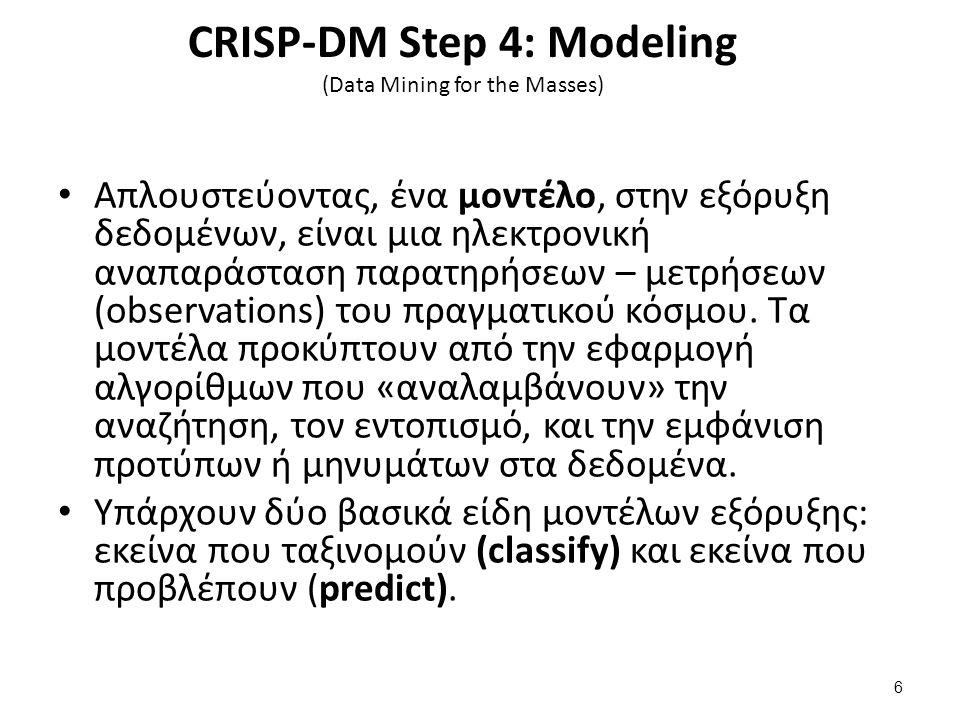 7 Data Mining for the Masses CRISP-DM Conceptual Model